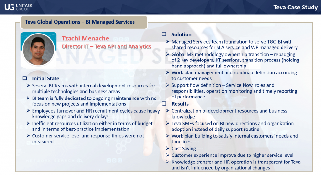 bi-manage-services
