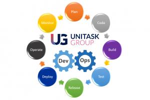 Unitask DevOps professional services